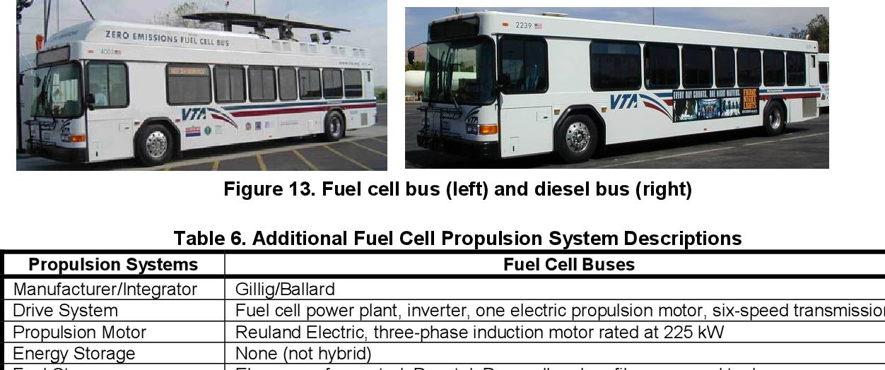 PDF] Santa Clara Valley Transportation Authority and San Mateo