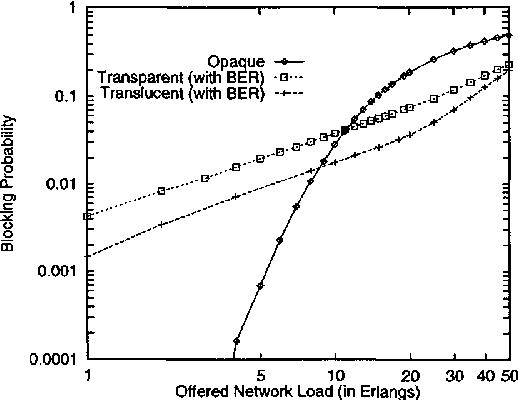figure 4 from transparent vs opaque vs translucent wavelength