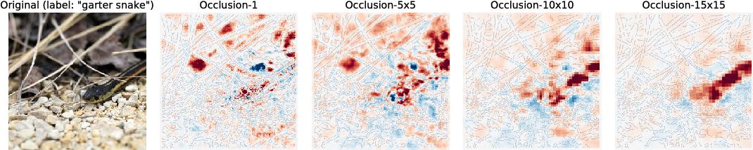 Figure 1 for Towards better understanding of gradient-based attribution methods for Deep Neural Networks