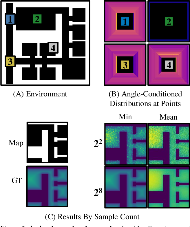 Figure 3 for Collision Replay: What Does Bumping Into Things Tell You About Scene Geometry?