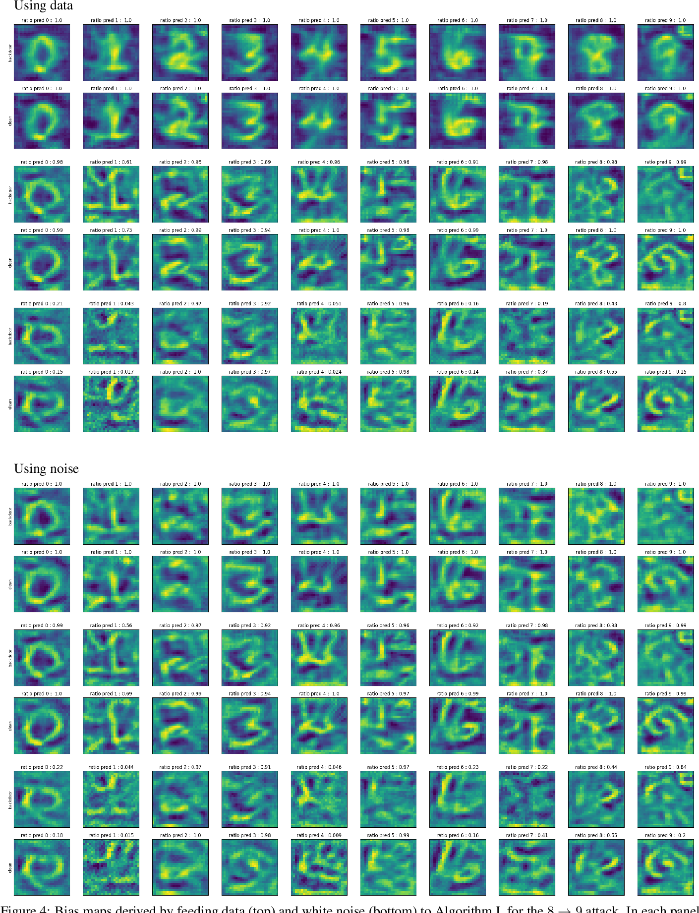 Figure 4 for Adversarial examples are useful too!