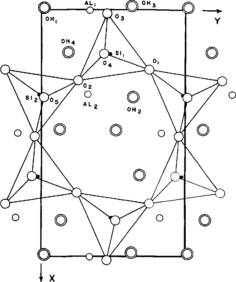 Figure 5 From Refinement Of The Crystal Structure Of Nacrite