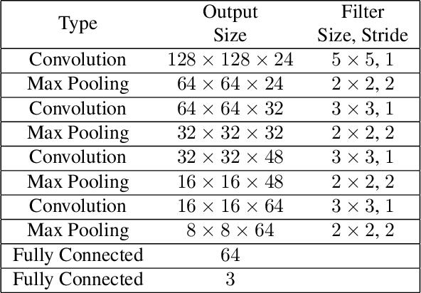 Figure 4 for Fingerprints: Fixed Length Representation via Deep Networks and Domain Knowledge