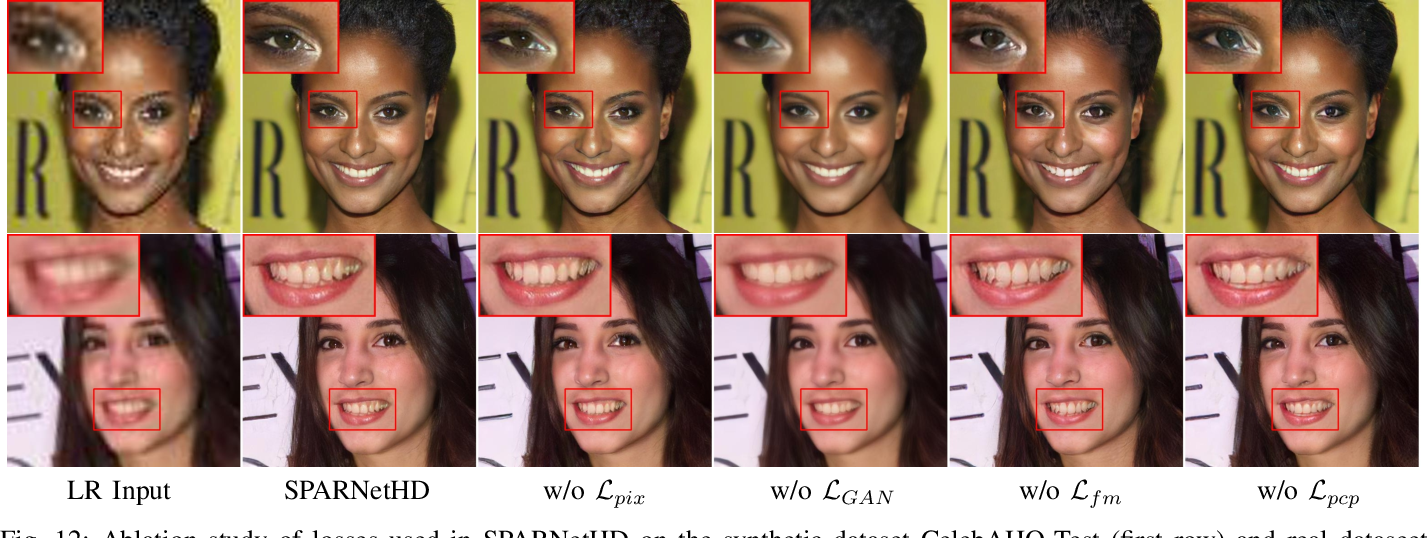 Figure 4 for Learning Spatial Attention for Face Super-Resolution