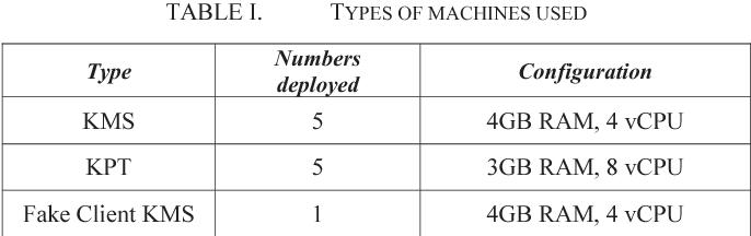 Performance comparison of a WebRTC server on Docker versus virtual