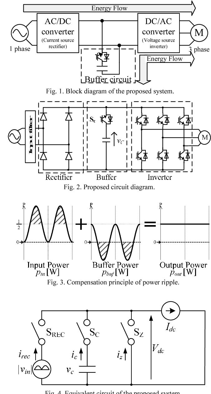 Space Vector Modulation For A Single Phase To Three Converter 3 Inverter Block Diagram Using An Active Buffer Semantic Scholar