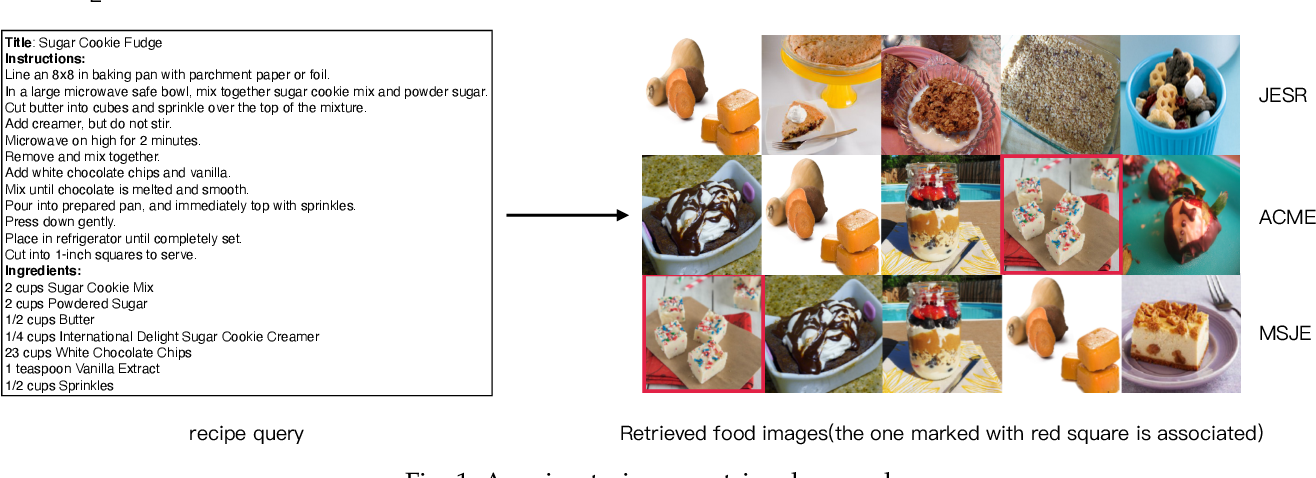 Figure 1 for Learning TFIDF Enhanced Joint Embedding for Recipe-Image Cross-Modal Retrieval Service