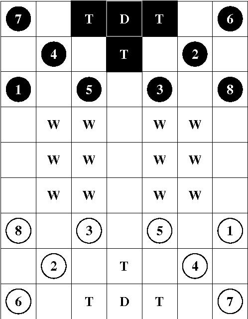 Figure 1 for Endgame Analysis of Dou Shou Qi