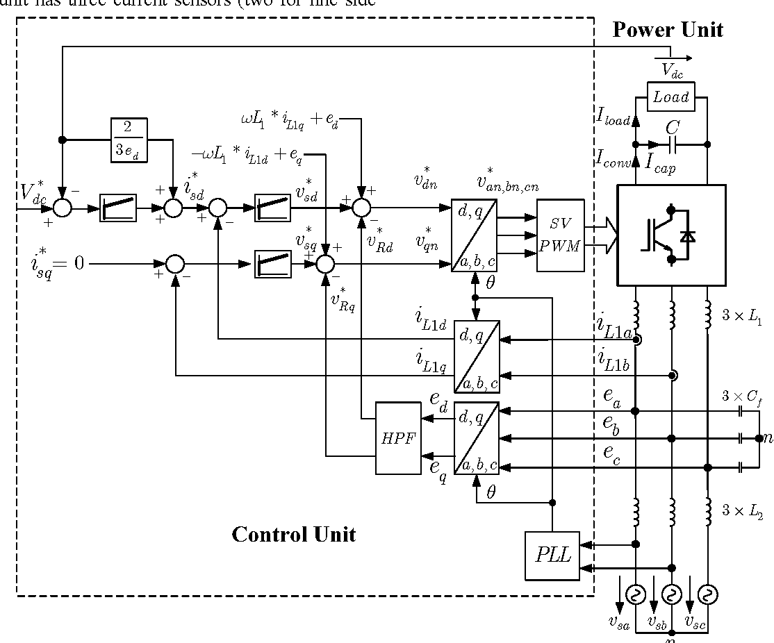 control block diagram of pwm 3 phase rectify with lcl filter