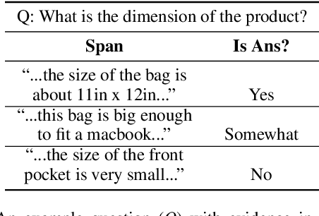 Figure 4 for AmazonQA: A Review-Based Question Answering Task