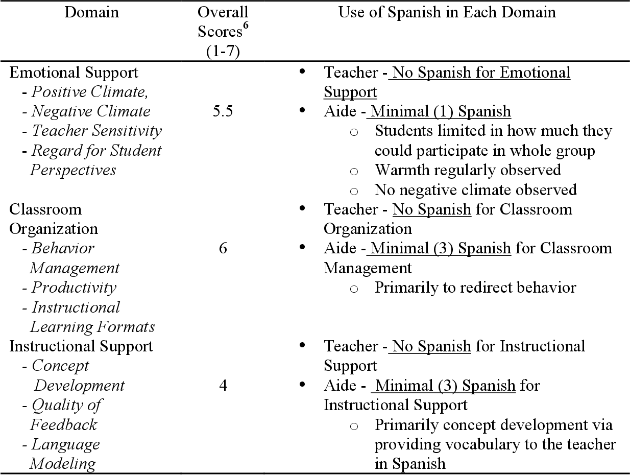 The language ecologies of emergent Spanish/English