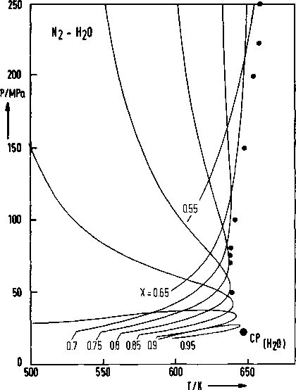 Figure 9 From Fluids At High Pressures And Temperatures