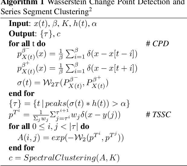 Figure 4 for Optimal Transport Based Change Point Detection and Time Series Segment Clustering
