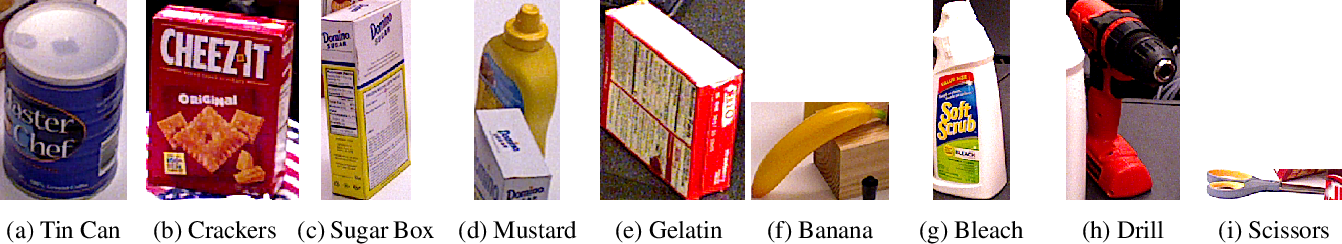 Figure 3 for Fast 3D Pose Refinement with RGB Images