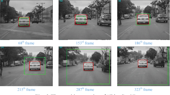 """Fig. 3 The tracking results of """"BlurCar2"""""""
