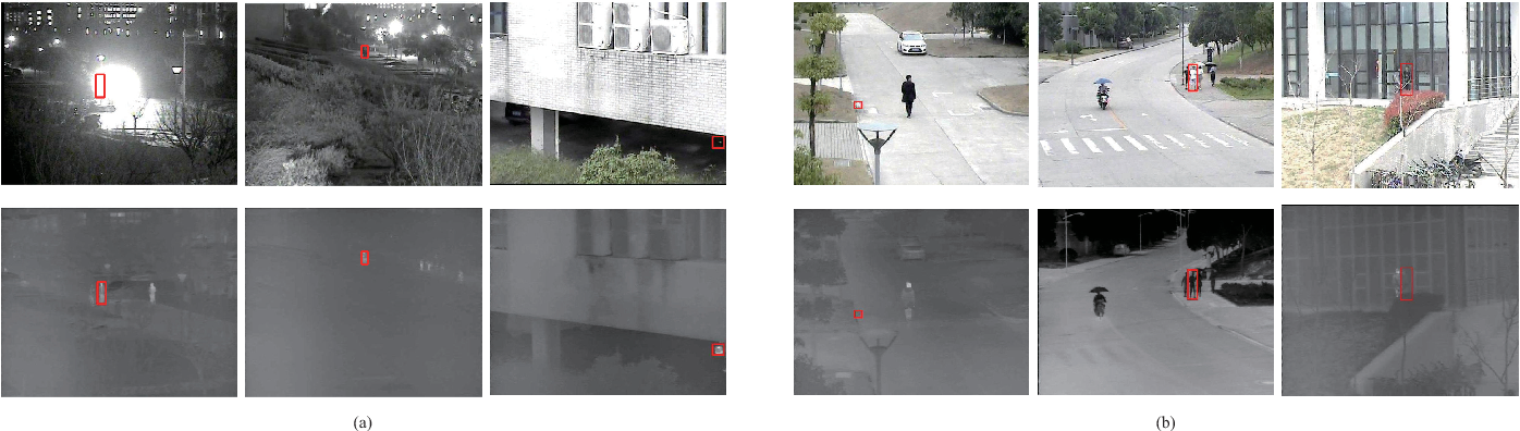 Figure 1 for RGB-T Object Tracking:Benchmark and Baseline