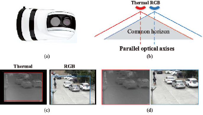 Figure 2 for RGB-T Object Tracking:Benchmark and Baseline