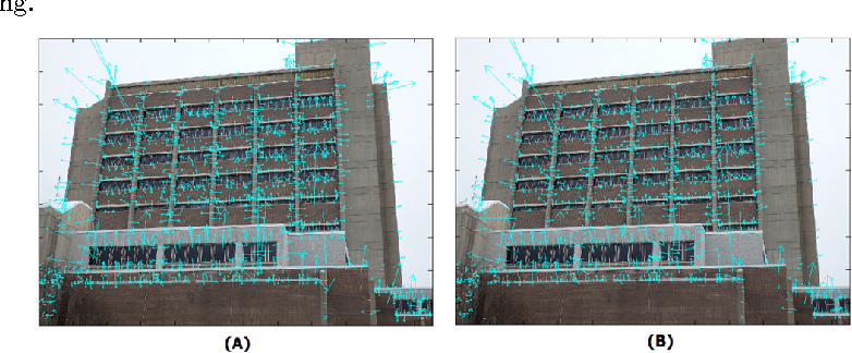 Figure 4 for siftservice.com - Turning a Computer Vision algorithm into a World Wide Web Service