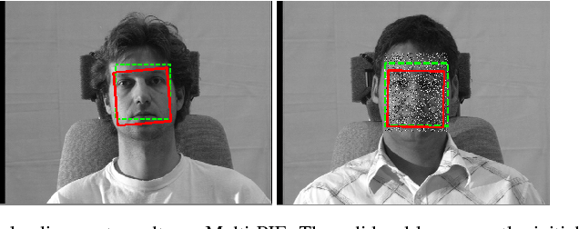 Figure 3 for Sparse Illumination Learning and Transfer for Single-Sample Face Recognition with Image Corruption and Misalignment