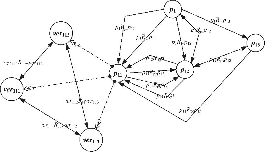 A Formal Virtual Enterprise Access Control Model