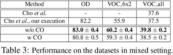 Figure 4 for Unsupervised Image Matching and Object Discovery as Optimization
