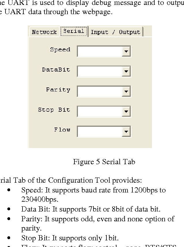 Figure 5 from Embedded web server application based