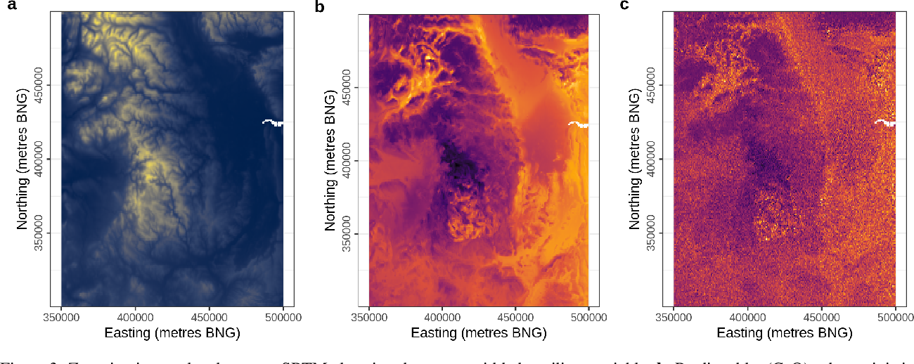 Figure 3 for Bayesian deep learning for mapping via auxiliary information: a new era for geostatistics?