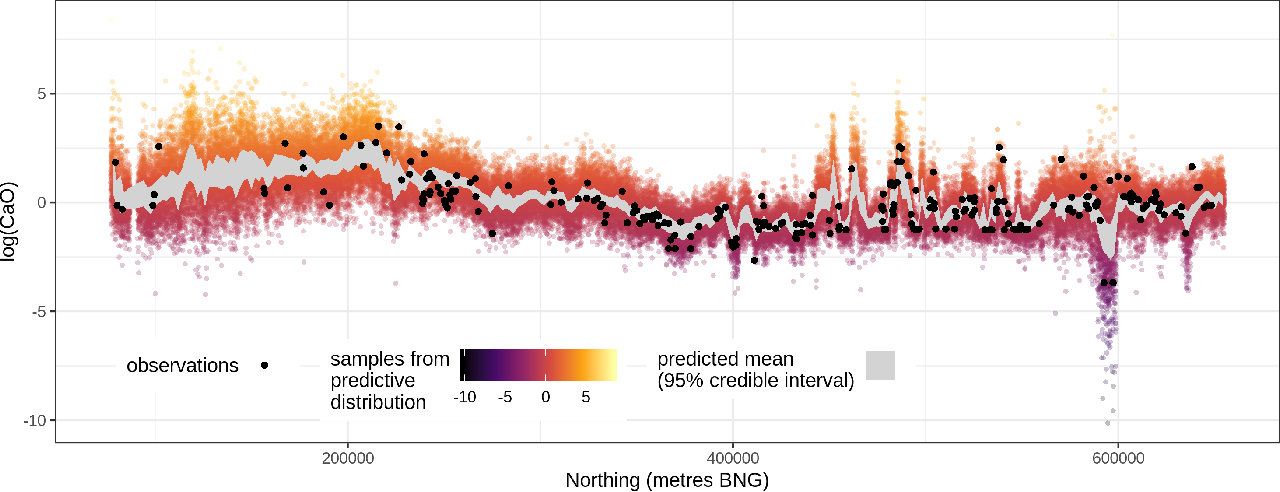 Figure 4 for Bayesian deep learning for mapping via auxiliary information: a new era for geostatistics?