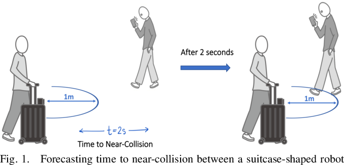 Figure 1 for Future Near-Collision Prediction from Monocular Video: Feasibility, Dataset, and Challenges
