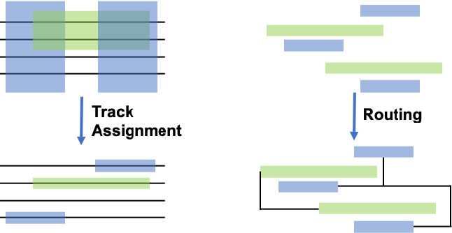 Figure 2 for Attention Routing: track-assignment detailed routing using attention-based reinforcement learning