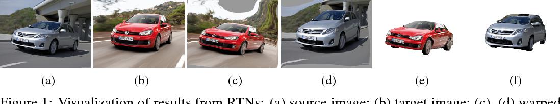 Figure 1 for Recurrent Transformer Networks for Semantic Correspondence