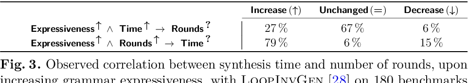 Figure 2 for Overfitting in Synthesis: Theory and Practice (Extender Version)