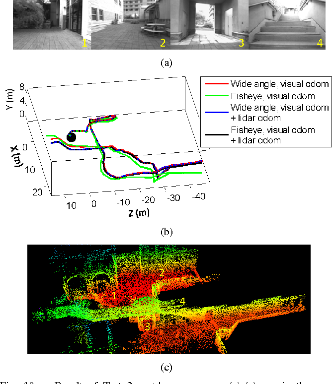 Figure 10 from Visual-lidar odometry and mapping: low-drift, robust