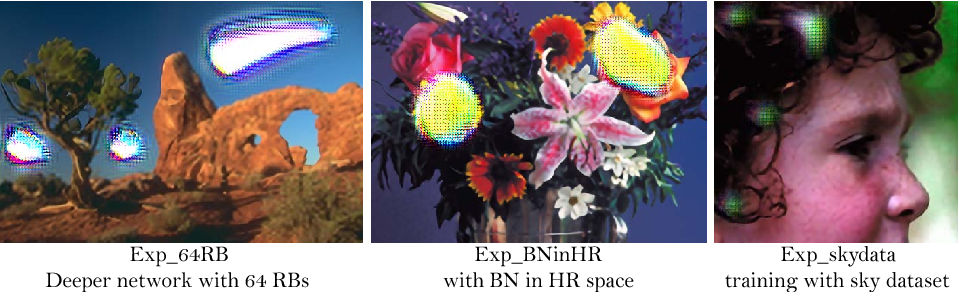 Figure 3 for ESRGAN: Enhanced Super-Resolution Generative Adversarial Networks