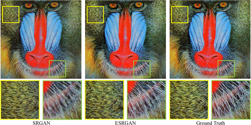 Figure 1 for ESRGAN: Enhanced Super-Resolution Generative Adversarial Networks