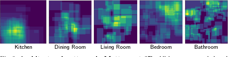 Figure 2 for Seeing the Un-Scene: Learning Amodal Semantic Maps for Room Navigation