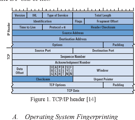 Figure 1 from TCP/IP header classification for detecting spoofed
