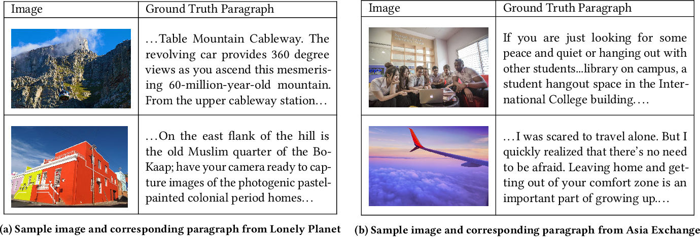Figure 3 for Story-oriented Image Selection and Placement