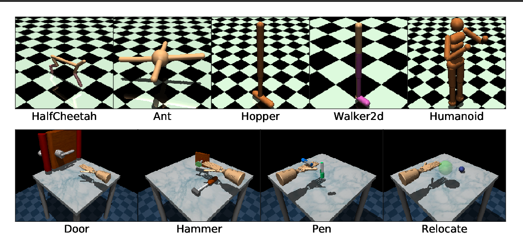 Figure 1 for Hyperparameter Selection for Imitation Learning