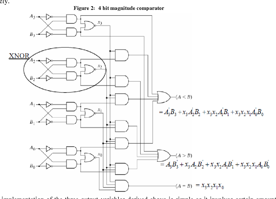 3 Bit Magnitude Comparator Logic Diagram Wiring Library Design A 2bit Full Adder Circuit To Display Numbe Cheggcom Of Low Power 8 Gdi Semantic Scholar