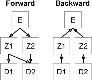 Figure 2 for Deep disentangled representations for volumetric reconstruction