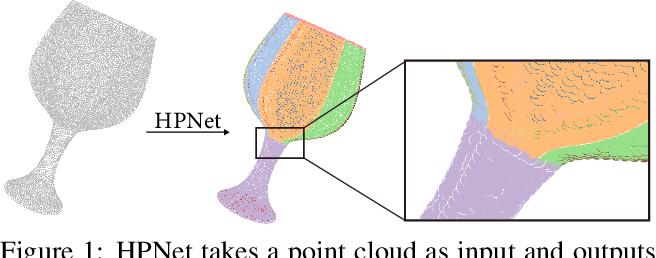 Figure 1 for HPNet: Deep Primitive Segmentation Using Hybrid Representations