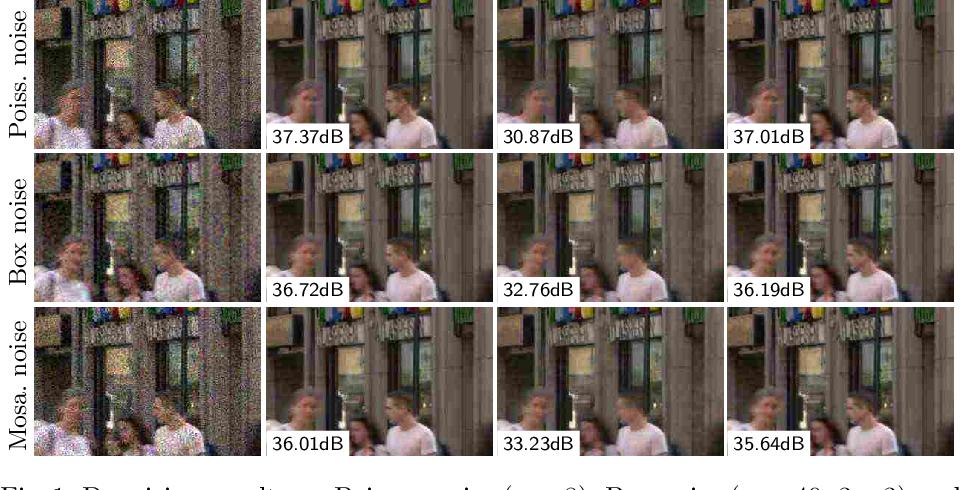 Figure 1 for Self-Supervised training for blind multi-frame video denoising