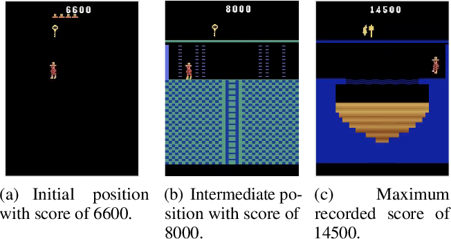 Figure 1 for On Catastrophic Interference in Atari 2600 Games