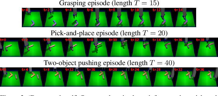 Figure 3 for Time-Agnostic Prediction: Predicting Predictable Video Frames