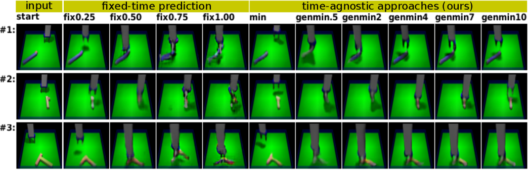 Figure 4 for Time-Agnostic Prediction: Predicting Predictable Video Frames