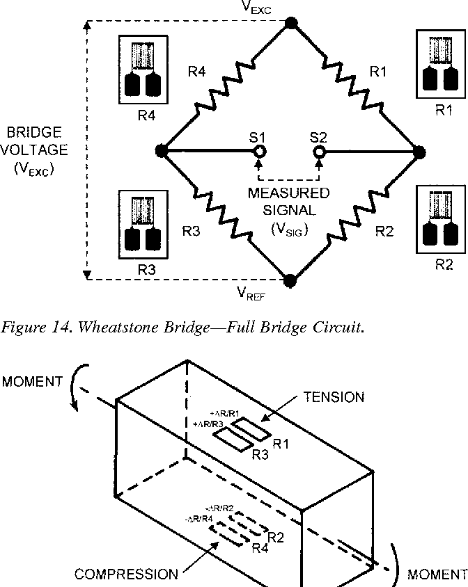 Figure 14 From Torsional Vibration Analysis And Testing Of