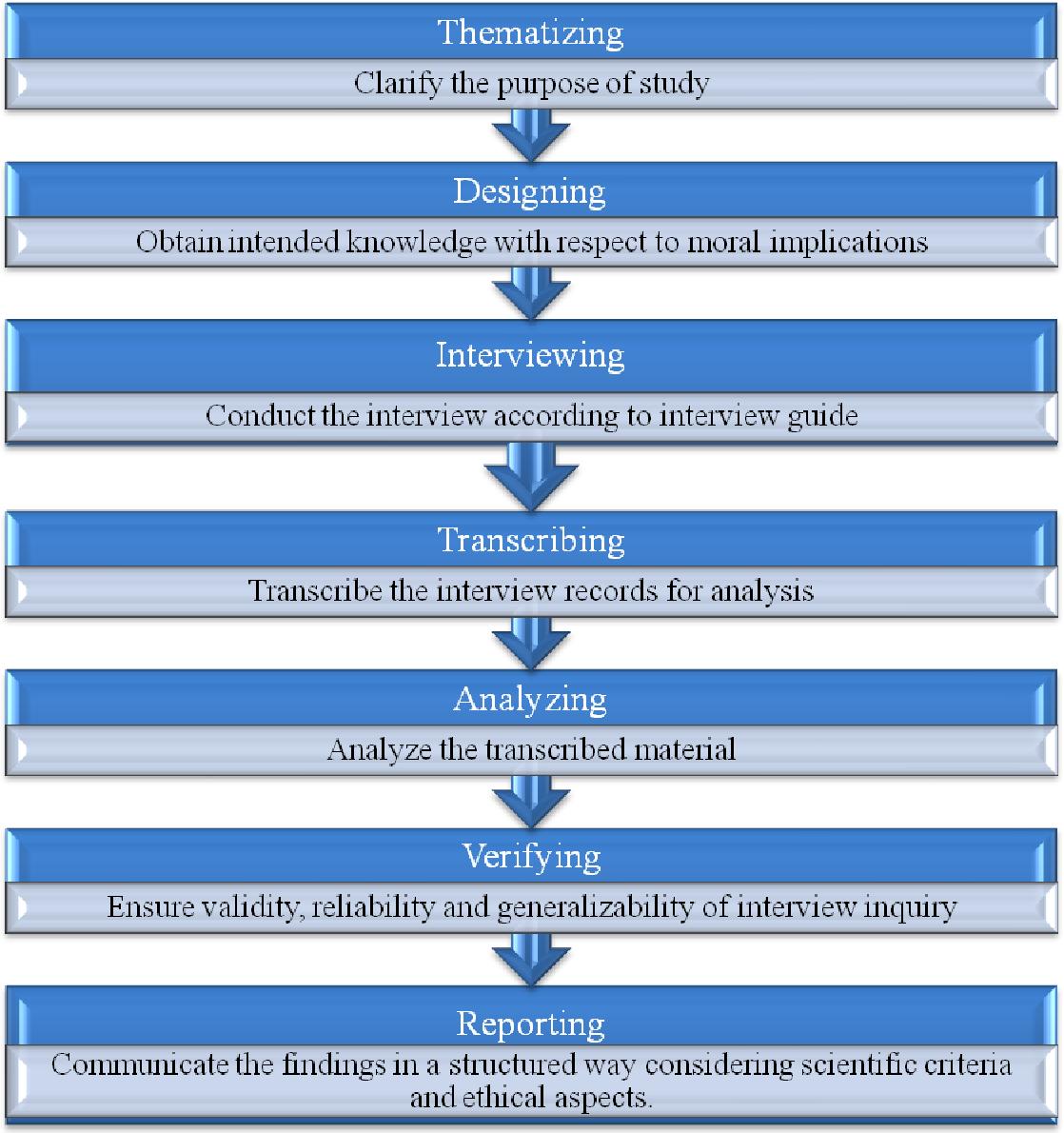 PDF] Integrating EMS into SCM : A Case Study of Methods, Benefits