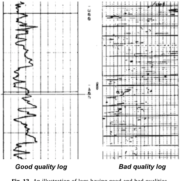 Figure 13 from Intelligent seismic inversion workflow for