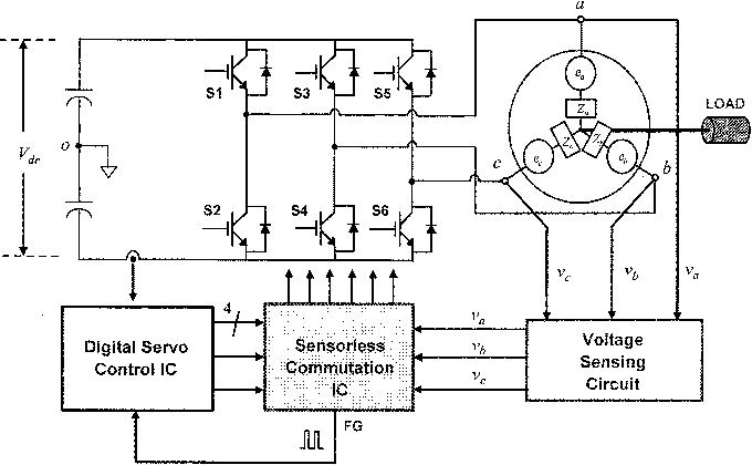 PDF] Design of a sensorless commutation IC for BLDC motors